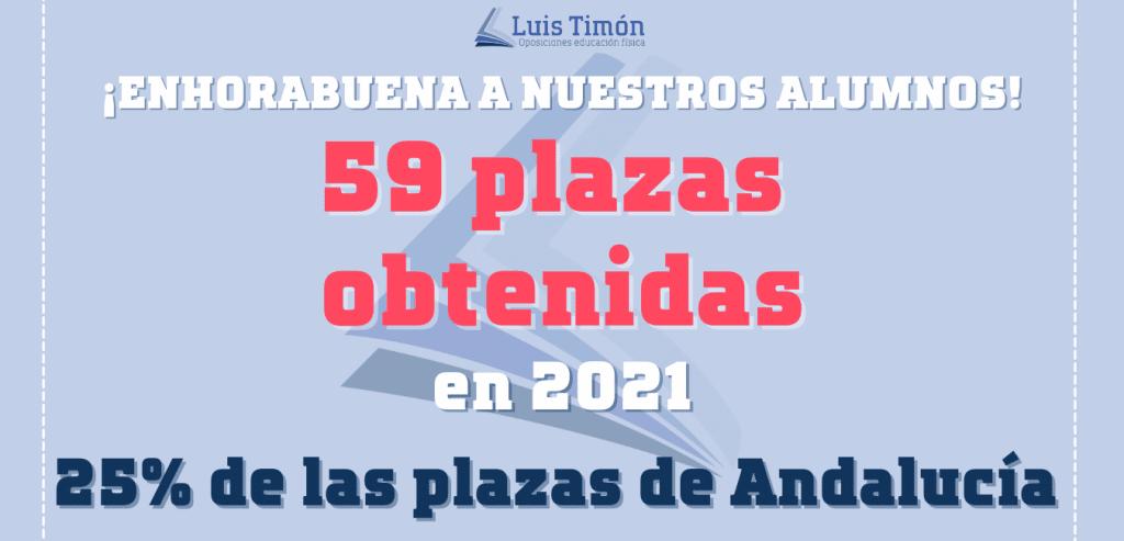 Resultado oposiciones educacion fisica Andalucia